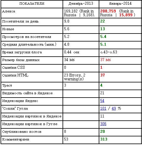 analiz-2014