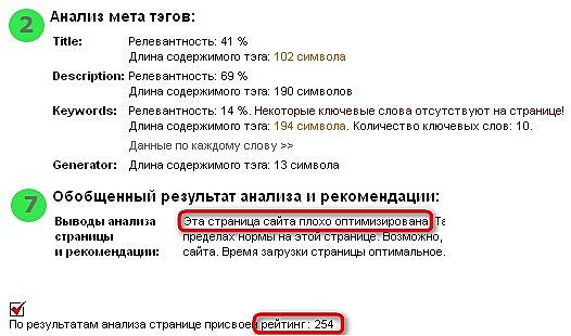 Анализ блога Миллион из Интернета